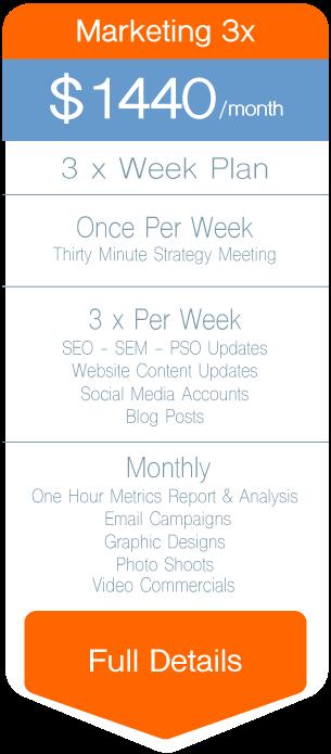 Marketing 3 x banner ad link