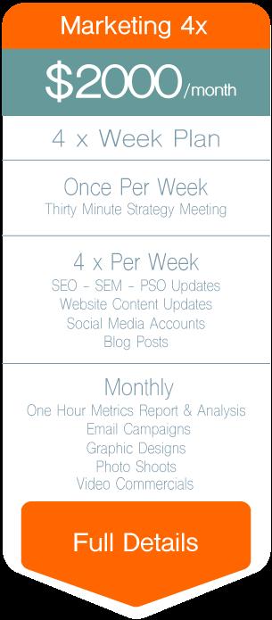 marketing 4 x banner ad link