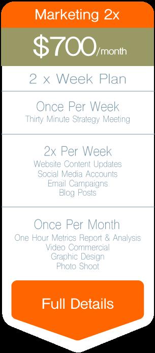 Comprehensive Marketing Plans